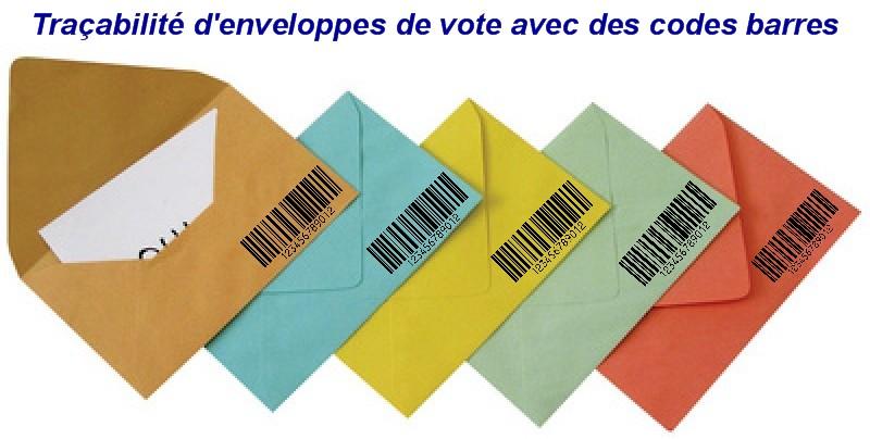 Enveloppes élections IMAP