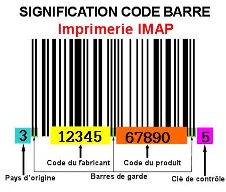 Signification des chiffres du code barre archives imap for Signification du chiffre 13