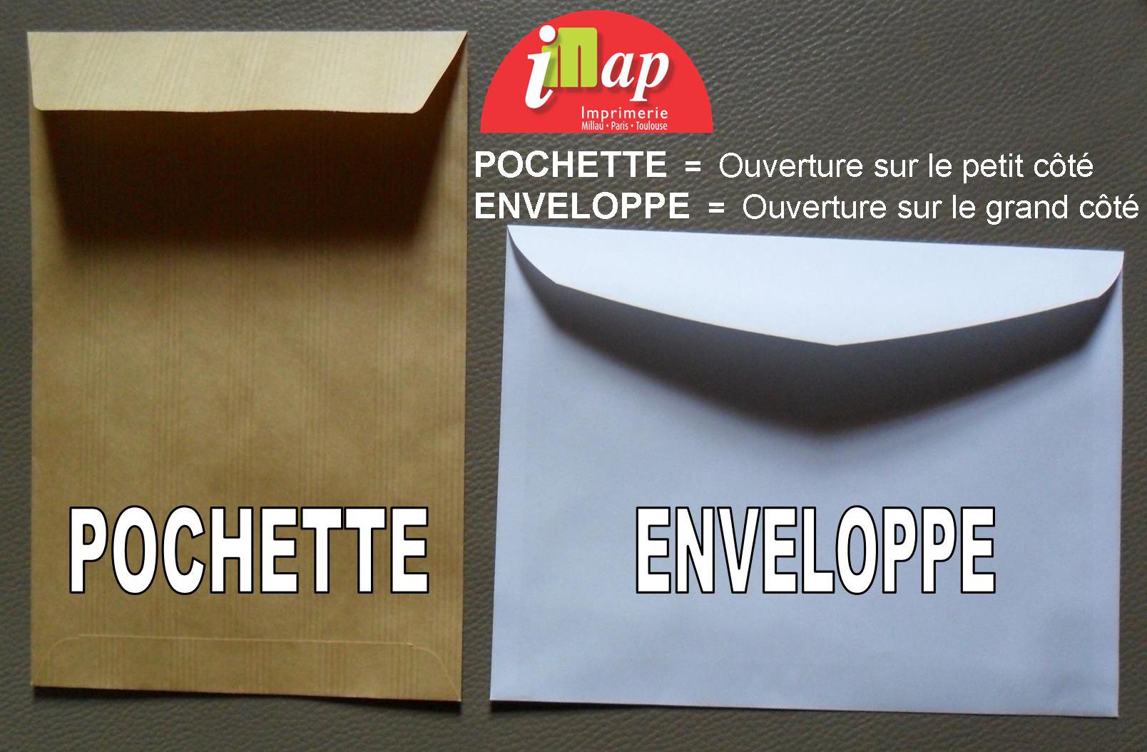 Enveloppes-Pochettes