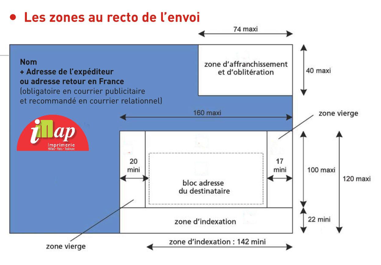 Position-Adresse-IMAP